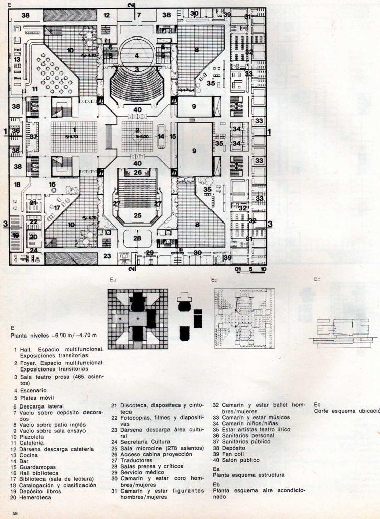 Teatro argentino de la plata ficha fotos y planos for Planos de oficinas administrativas