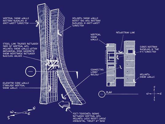 Marina bay sands ficha fotos y planos wikiarquitectura for Marina bay sands architecture concept