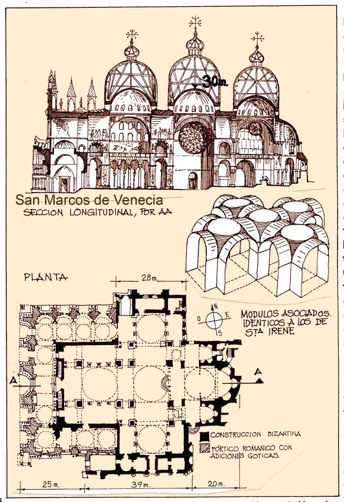 Basílica de San Marcos - Ficha, Fotos y Planos - WikiArquitectura