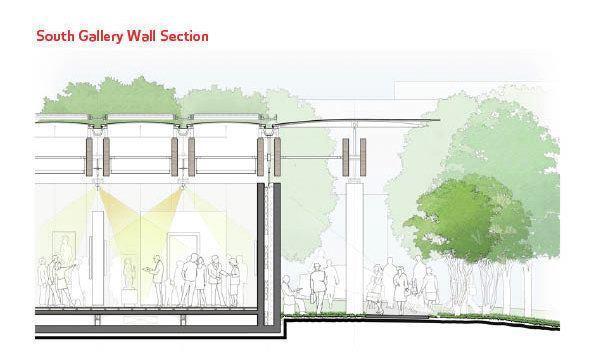 Museo De Arte Kimbell Renzo Piano 023 Wikiarquitectura