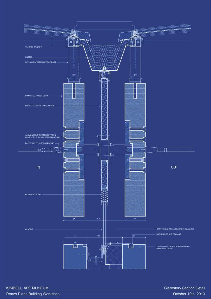 Museo De Arte Kimbell Renzo Piano 032 Wikiarquitectura